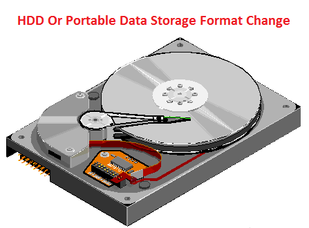 HDD-Low-Level-Format-change